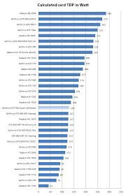 Palit Geforce Gtx 960 Super Jetstream Review Hardware