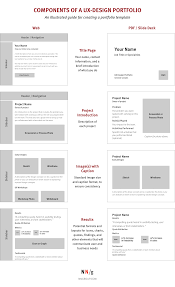 Ux User Story Template 5 Steps To Creating A Ux Design Portfolio