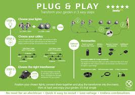techmar plug and play focus verona led garden spotlight kit 8 lights
