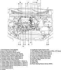 2005 chevrolet truck colorado 2wd 3 5l mfi dohc 5cyl repair underhood sensor locations azera 3 3l and 3 8l engines