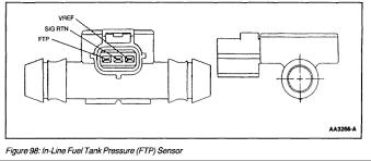 pressure transducer wiring diagram wiring diagram hydraulic pressure transducer symbol image about pressure transducer wiring diagram
