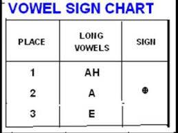 Steno Chart Steno Vowel Sign Chart Youtube