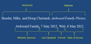 Mla Website Citation How Do I Cite A Website In Mla Libanswers