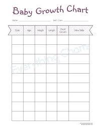 Who Baby Growth Chart Printable Growth Charts Baby Growth Chart File Printable Printable