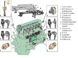 engine parts diagram on d12 volvo engine oil pressure sensor volvo d13 engine oil pressure sensor location volvo circuit diagrams