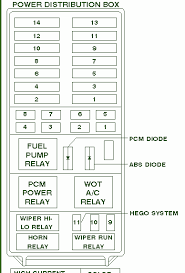 1995 explorer fuel pump fuse box layout 1995 automotive wiring 1997 ford explorer power distribution fuse box diagram