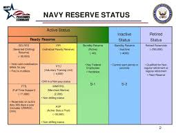 Navy Kelly Beamsley