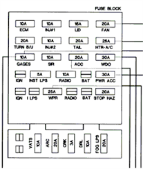 1981 camaro z28 fuse box diagram 1981 image wiring solved i need a fuse panel diagram for 92 camaro fixya on 1981 camaro z28 fuse