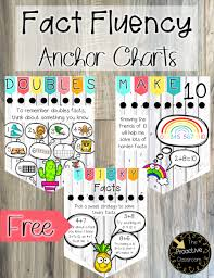 Making 10 Anchor Chart What Matters Most When Teaching Fact Fluency The Proactive