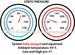 Car Air Conditioner Pressure Chart Diagnose Car Ac With Gauges Ricks Free Auto Repair Advice