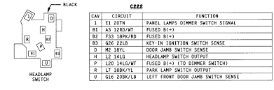 1999 dodge durango headlight wiring diagram wiring diagram 1999 dodge durango transmission wiring diagrams