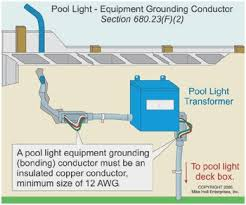 240v gfci wiring diagram awesome what does a gfi set up for a pool 240v gfci wiring diagram admirable hot tub gfci wiring a spa disconnect wiring elsavadorla of 240v