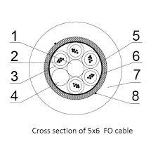 western star dash wiring diagram images dash wiring volvo truck 2000 western star 4964 wiring diagram air system