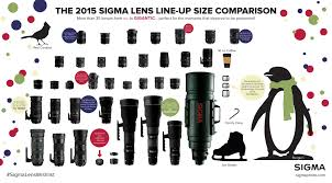 Sigma Lens Size Chart Completely Updated For Holiday Season