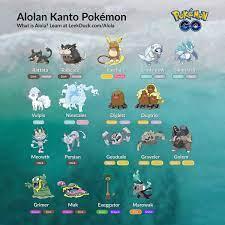 18 Gen 1 Pokemon And Their Alola Forms, Types And Attacks - OtakuKart