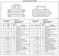 lt1 wiring diagram car wiring diagram download cancross co 95 Lt1 Wiring Harness Diagram 93 lt1 to ls1 wiring harness conversion how to ls1tech camaro lt1 wiring diagram name 2002ls1_c220 gif views 130 size 161 0 kb 95 lt1 wiring harness diagram