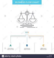 Balance Decision Justice Law Scale Business Flow Chart