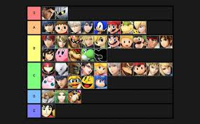 Super Smash Bros 4 Matchup Chart Super Smash Bros 4 Tier List Forward Smash Get Your