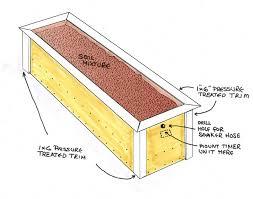 building a raised bed garden. Raised Bed Gardening Plans Building A Garden