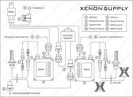 wiring harness documentation how to library xenonsupply xs corporation how to library electrical harness