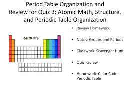 Period Table Organization and Review for Quiz 3: Atomic Math ...