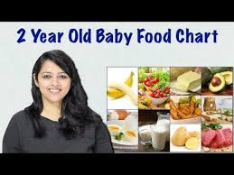 2 Year Old Food Chart 2 Year Old Baby Food Chart For The Whole Day How We Plan Our Babies Diet