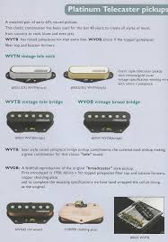 offsetguitars com • view topic jagmaster modification project i m considering these wilkinson tele pickups