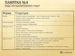 Презентация на тему Весь ход научного исследования можно  9 ФормаСтруктура