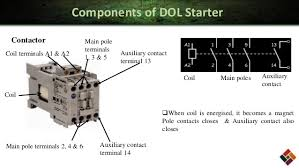 direct online starter dol starter the contactor coil is connected in series a start button stop button and overload trip mechanism this connection is called control circuit which is