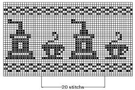 Filet Crochet Charts And Graphs Filet Crochet Patterns Filet Crochet Pattern Library Udmwvww