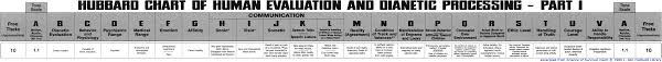Chart Of Human Evaluation Chart Chart Of Human Evaluation Covert Hostility
