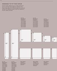 ikea kitchen upper cabinet height designs