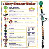 Story Grammar Story Grammar Marker Teacher Manipulative And Mini Poster