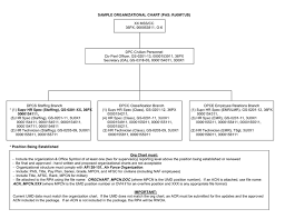Afsc Organizational Chart Sample Organizational Chart In Word And Pdf Formats
