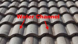 water channels on roof