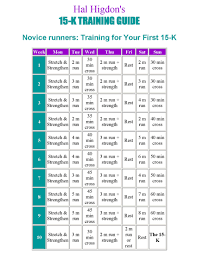 Running Pace Chart 15k Www Bedowntowndaytona Com