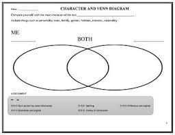 Venn Diagram Character Comparison Character Venn Diagram Teaching Resources Teachers Pay Teachers