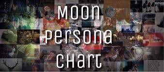 My Moon Persona Chart Zodiac Amino