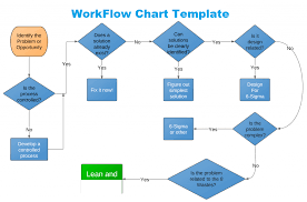Excel Workflow Chart Template Get Workflow Chart Template In Excel Flowchart Project