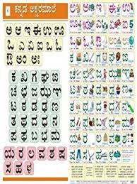 Amazon In Buy Kannada Alphabet Charts Consonants For Kids