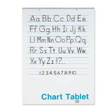 Chart Paper For Teachers Sight Word Ideas Since I Can Always Use New Ones Ideas