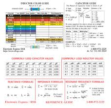Capacitor Code Chart Pdf 25 Exhaustive Electronic Color Code Chart