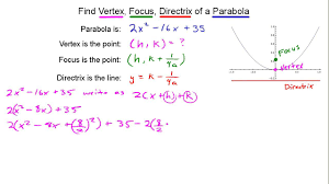 conics finding vertex focus directrix in a parabola