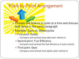 comparison contrast essay point by point