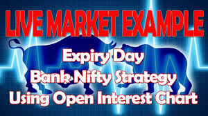 Expiry Day Bank Nifty Strategy Using Open Interest Chart