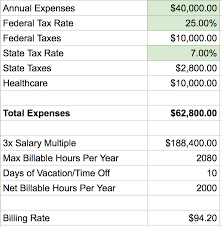 Billing In 6 Minute Increments Chart How To Set Your Consulting Billing Rates And Fees
