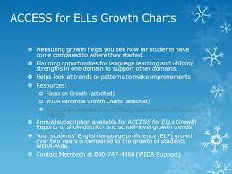 Wida Growth Charts Esl Program Area Updates Ppt Download