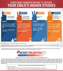 icici prudential life insurance bonus rates raipurnews