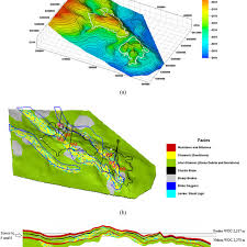 (a) Top surface depth of the aquifer in metres, with Forties and Nelson...  | Download Scientific Diagram