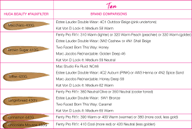 Estee Lauder Double Wear Color Chart Your Ultimate Fauxfilter Shade Comparison Guide
